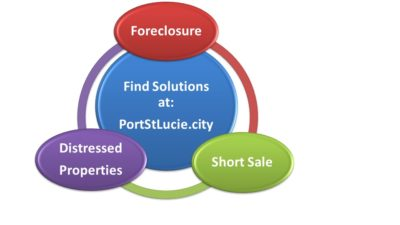 Buying A Home In Port St Lucie after Foreclosure Or Short Sale