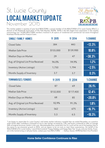 St Lucie County Home Buyers