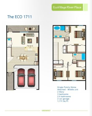 Smart Homes EcoVillage River Place