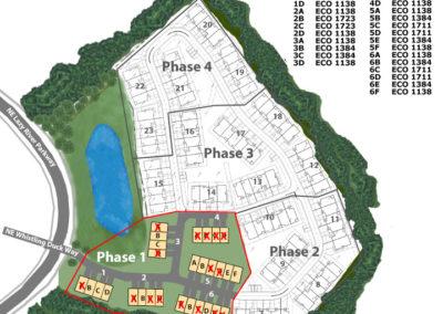 Eco Village River Place Smart Homes